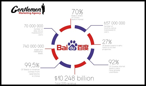 infographie-baidu-1024x1024