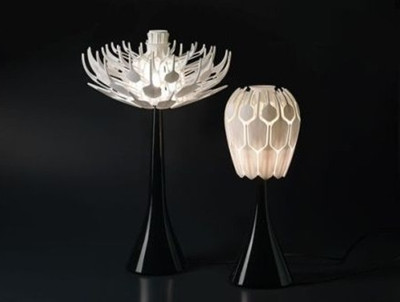 lampes Chine ecommerce