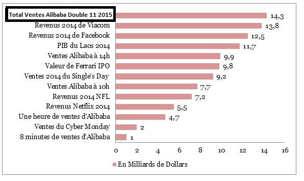 Alibaba 2015