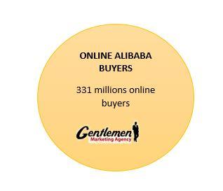 Alibaba online buyer